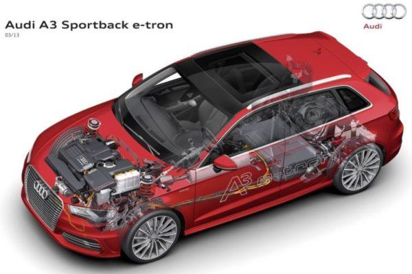 Audi modifica su estrategia y se pasa a los vehículos eléctricos