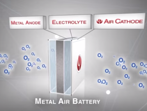 Bateria de alumini aire
