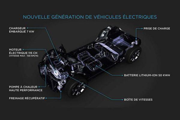 Peugeot confirma un 208 y 2008 eléctricos